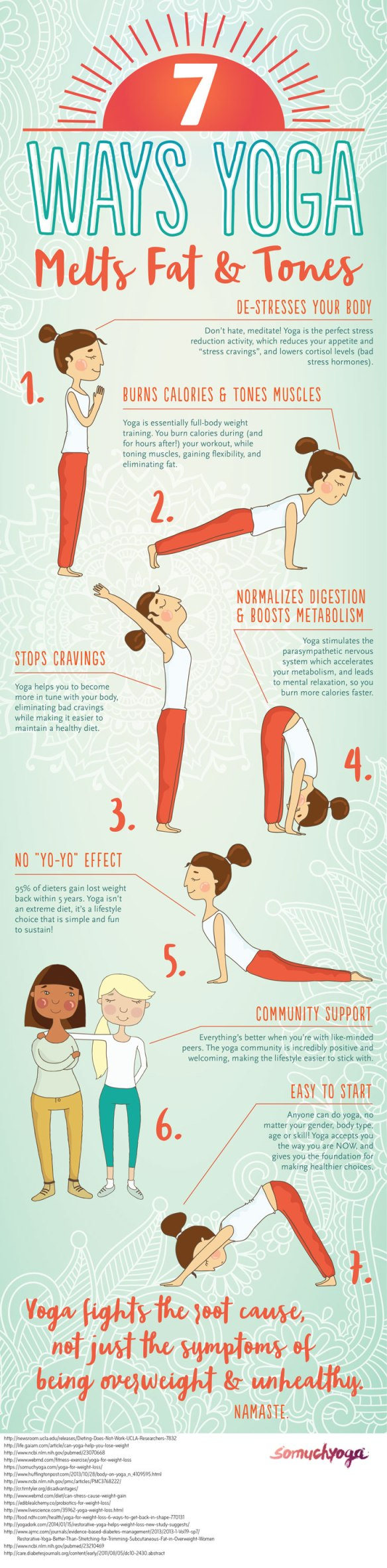 Yoga-for-weight-loss-infographic